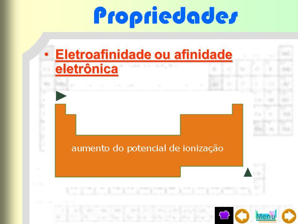 Propriedades Eletroafinidade ou afinidade eletrônicaEletroafinidade ou afinidade eletrônica Menu