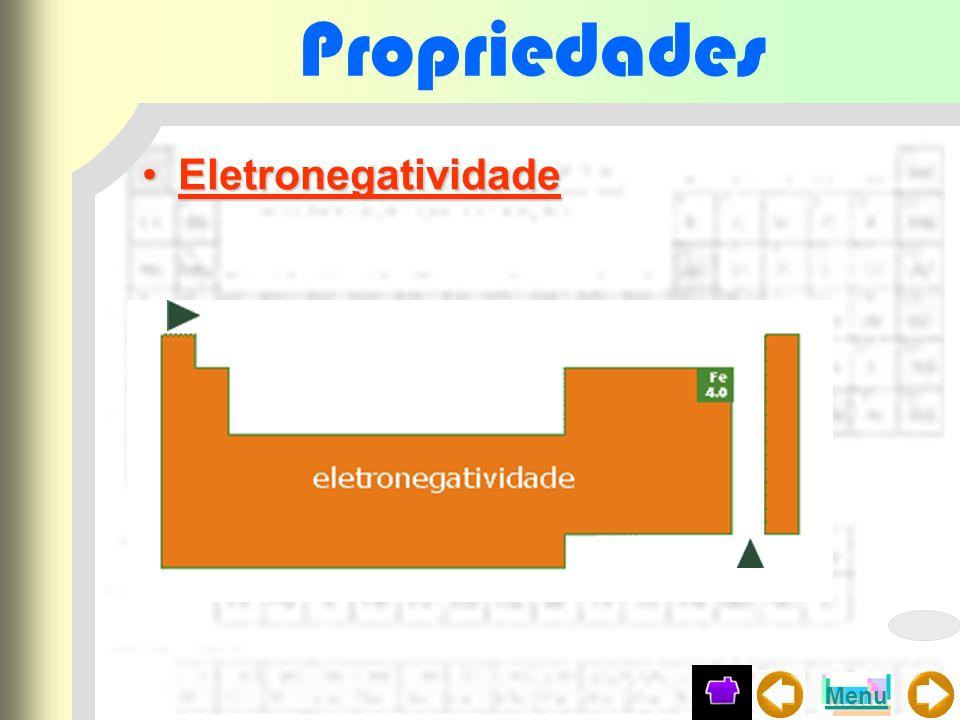 Propriedades EletronegatividadeEletronegatividade Menu