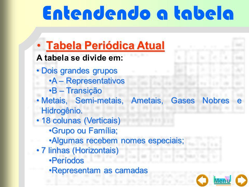 Entendendo a tabela Tabela Periódica AtualTabela Periódica Atual Dois grandes gruposDois grandes grupos A – RepresentativosA – Representativos B – Tra