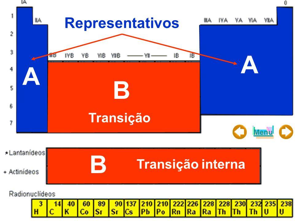 Representativos Menu A A B Transição interna B Transição