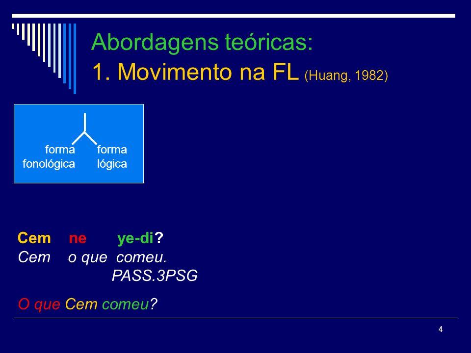 4 Abordagens teóricas: 1.Movimento na FL (Huang, 1982) Cem ne ye-di.