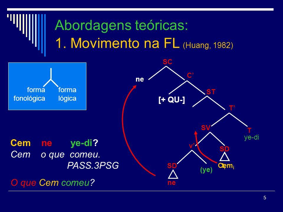 5 Abordagens teóricas: 1.