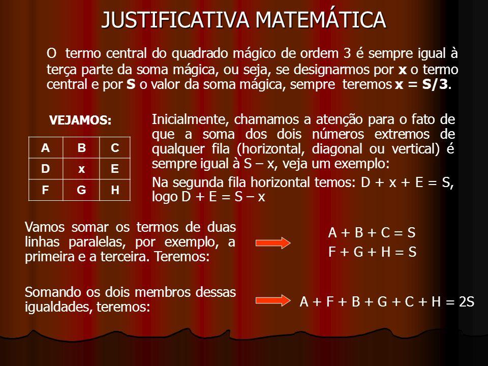 FAÇA ESSE AGORA: Usando apenas os números de 3 a 11, complete o quadrado abaixo, de forma que todas as somas (na horizontal, na vertical e na diagonal) sejam iguais a 21.