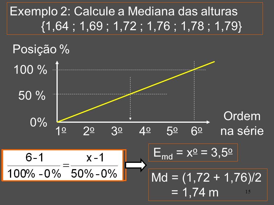 15 1 o 2 o 3 o 4 o 5 o 6 o Exemplo 2: Calcule a Mediana das alturas {1,64 ; 1,69 ; 1,72 ; 1,76 ; 1,78 ; 1,79} Posição % 100 % 0% Ordem na série E md = x o = 3,5 o Md = (1,72 + 1,76)/2 = 1,74 m 50 %