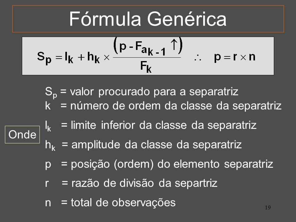 19 Fórmula Genérica S p = valor procurado para a separatriz k = número de ordem da classe da separatriz l k = limite inferior da classe da separatriz