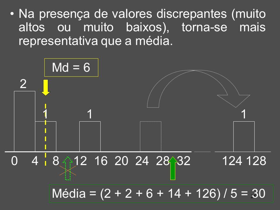 25 Média = (2 + 2 + 6 + 14 + 126) / 5 = 30 Md = 6 Na presença de valores discrepantes (muito altos ou muito baixos), torna-se mais representativa que a média.