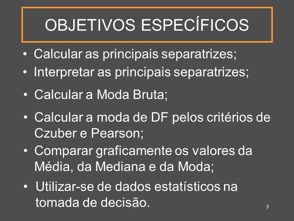 3 OBJETIVOS ESPECÍFICOS Calcular as principais separatrizes; Calcular a Moda Bruta; Interpretar as principais separatrizes; Calcular a moda de DF pelo