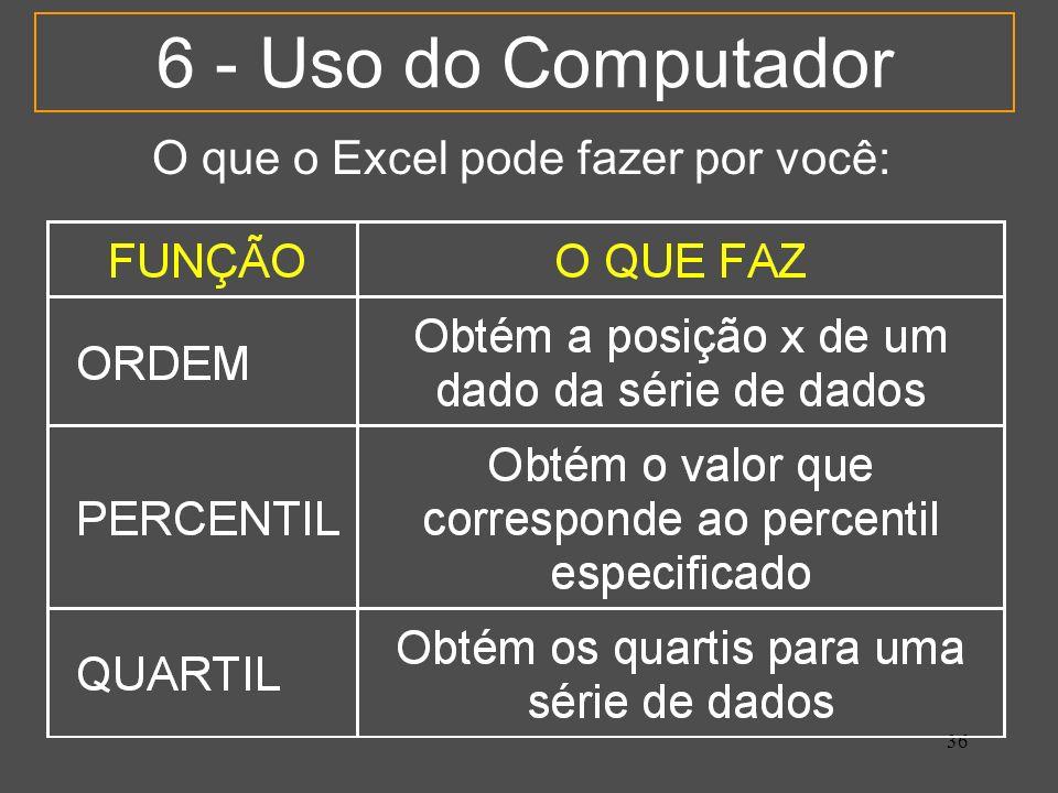 36 6 - Uso do Computador O que o Excel pode fazer por você: