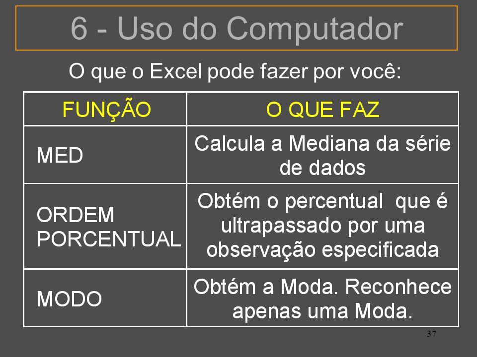 37 6 - Uso do Computador O que o Excel pode fazer por você: