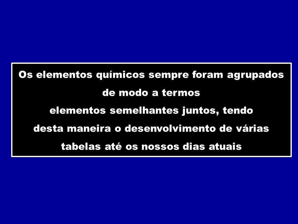04) Assinale o grupo de elementos que faz parte somente dos alcalinos terrosos.