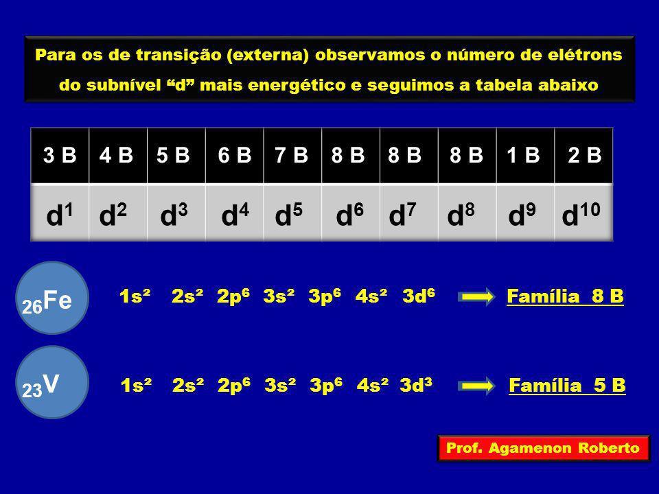 Para os de transição (externa) observamos o número de elétrons do subnível d mais energético e seguimos a tabela abaixo 3 B4 B5 B6 B7 B8 B 1 B2 B d 1
