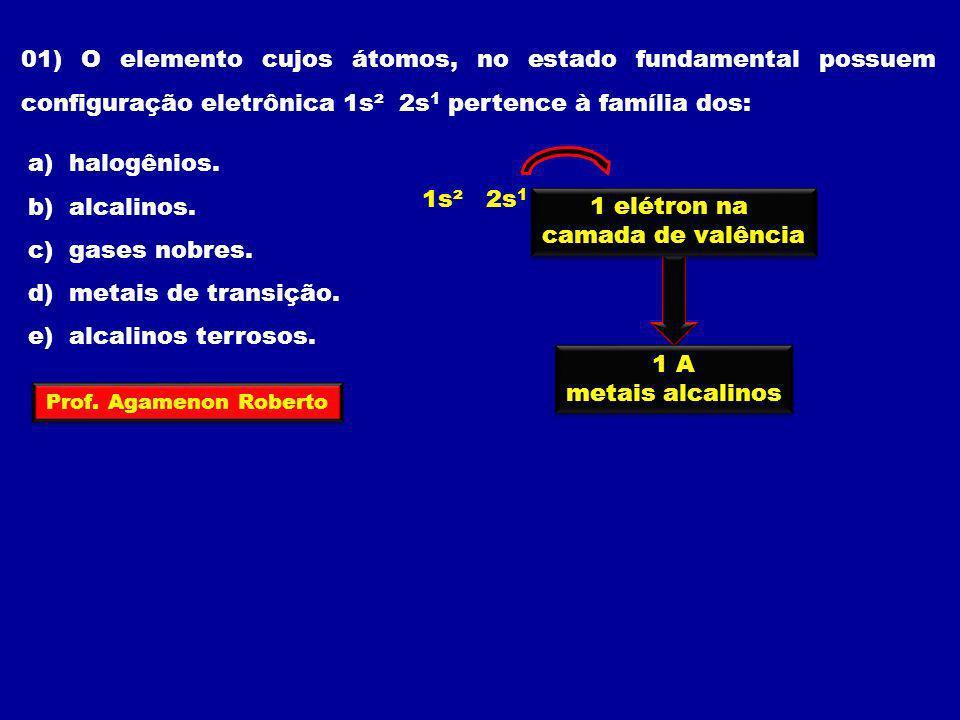 01) O elemento cujos átomos, no estado fundamental possuem configuração eletrônica 1s² 2s 1 pertence à família dos: a) halogênios. b) alcalinos. c) ga