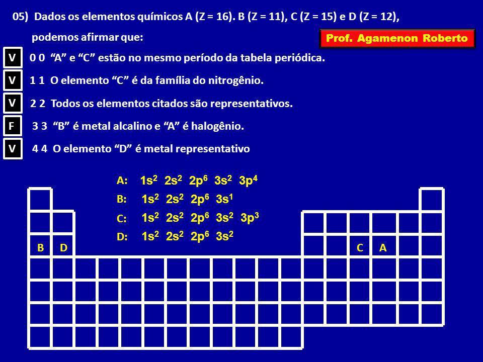 A B C D 0 0 A e C estão no mesmo período da tabela periódica. 1 1 O elemento C é da família do nitrogênio. 2 2 Todos os elementos citados são represen