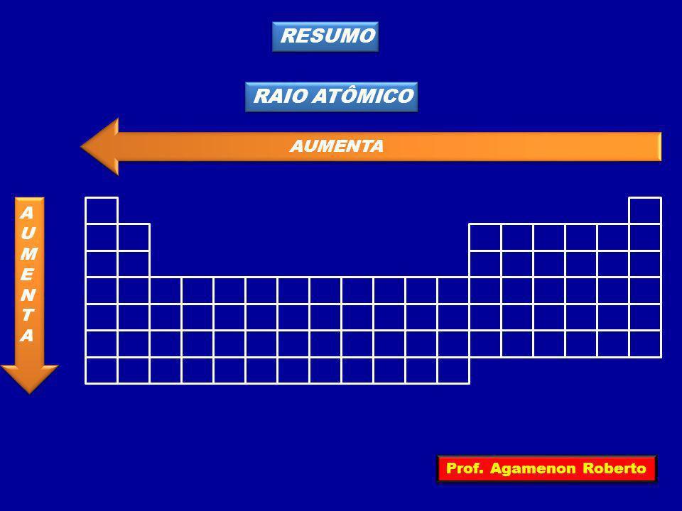 RESUMO RAIO ATÔMICO AUMENTA AUMENTAAUMENTA Prof. Agamenon Roberto