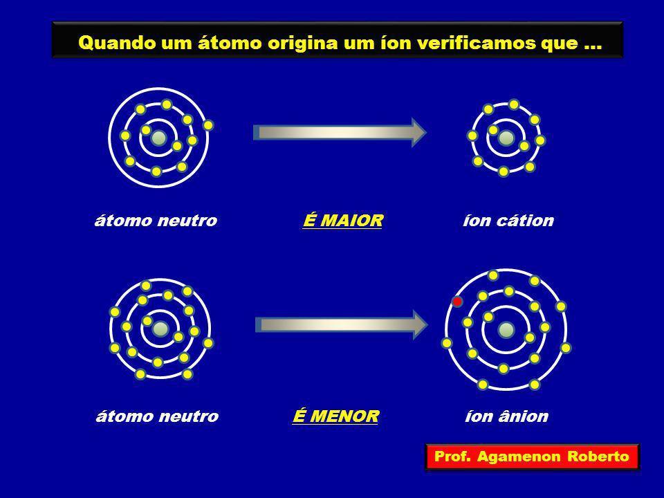 Quando um átomo origina um íon verificamos que... átomo neutroíon cátionÉ MAIOR átomo neutroíon ânionÉ MENOR Prof. Agamenon Roberto