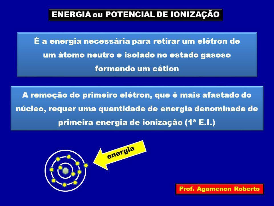 ENERGIA ou POTENCIAL DE IONIZAÇÃO É a energia necessária para retirar um elétron de um átomo neutro e isolado no estado gasoso formando um cátion É a