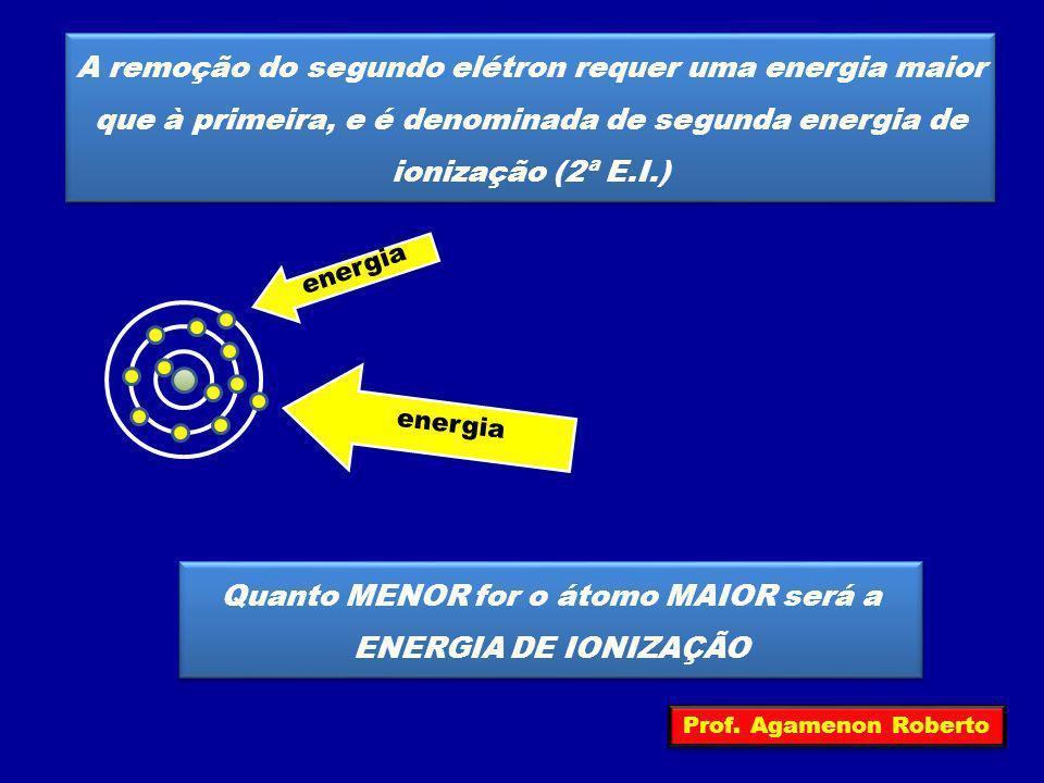 A remoção do segundo elétron requer uma energia maior que à primeira, e é denominada de segunda energia de ionização (2ª E.I.) energia Quanto MENOR fo