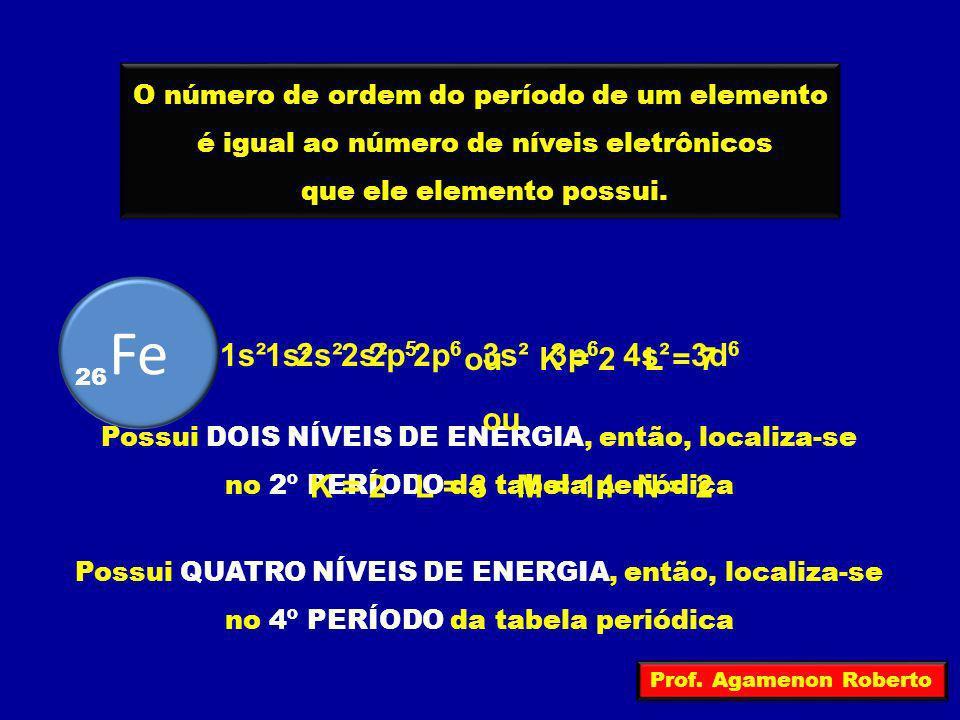 O número de ordem do período de um elemento é igual ao número de níveis eletrônicos que ele elemento possui. O número de ordem do período de um elemen