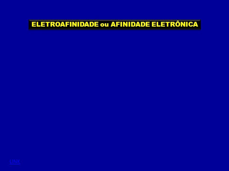 LINK ELETROAFINIDADE ou AFINIDADE ELETRÔNICA
