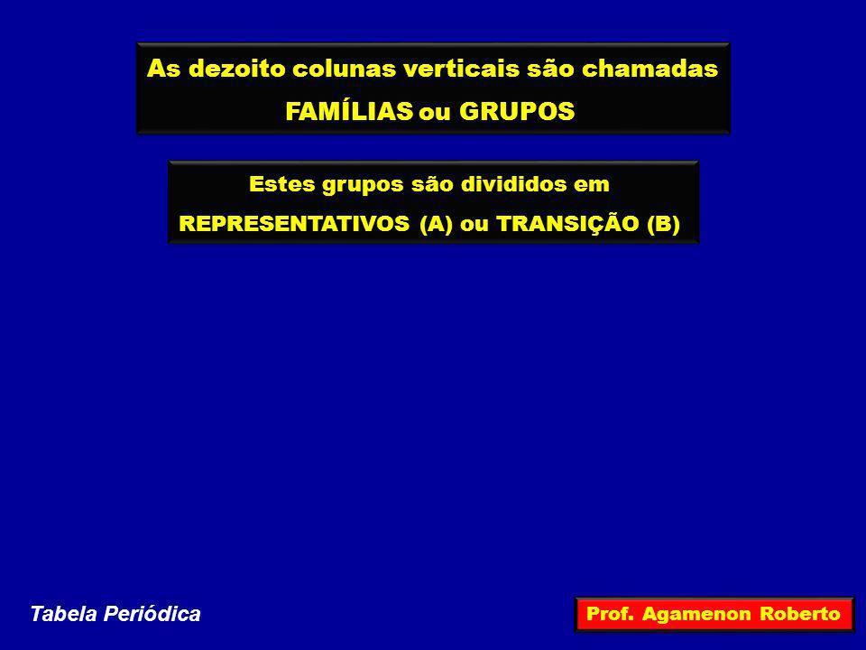 As dezoito colunas verticais são chamadas FAMÍLIAS ou GRUPOS As dezoito colunas verticais são chamadas FAMÍLIAS ou GRUPOS Estes grupos são divididos e