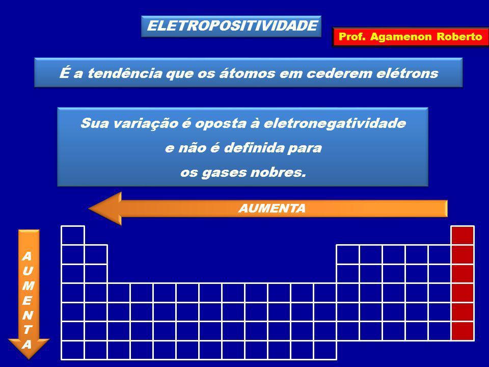 ELETROPOSITIVIDADE É a tendência que os átomos em cederem elétrons Sua variação é oposta à eletronegatividade e não é definida para os gases nobres. S