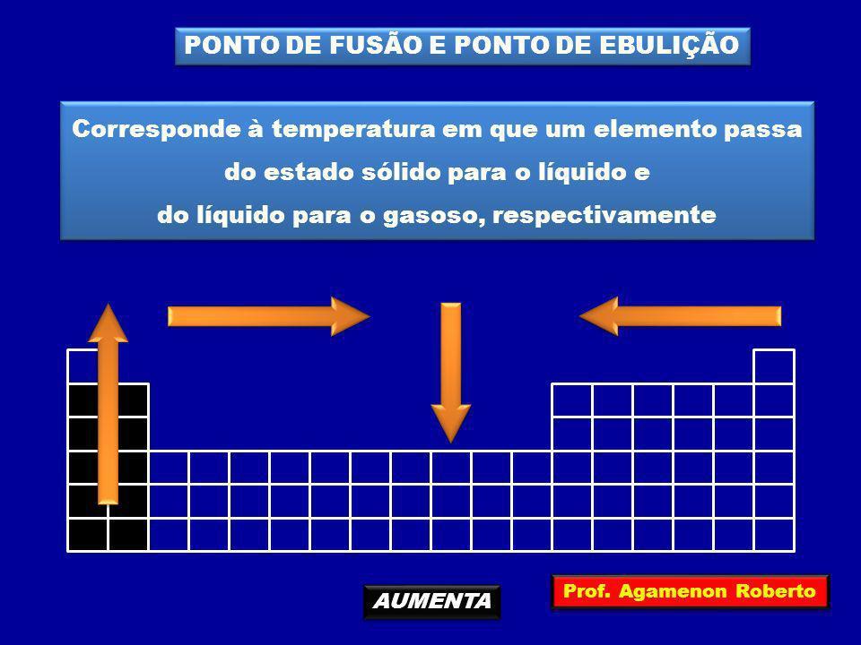 PONTO DE FUSÃO E PONTO DE EBULIÇÃO Corresponde à temperatura em que um elemento passa do estado sólido para o líquido e do líquido para o gasoso, resp