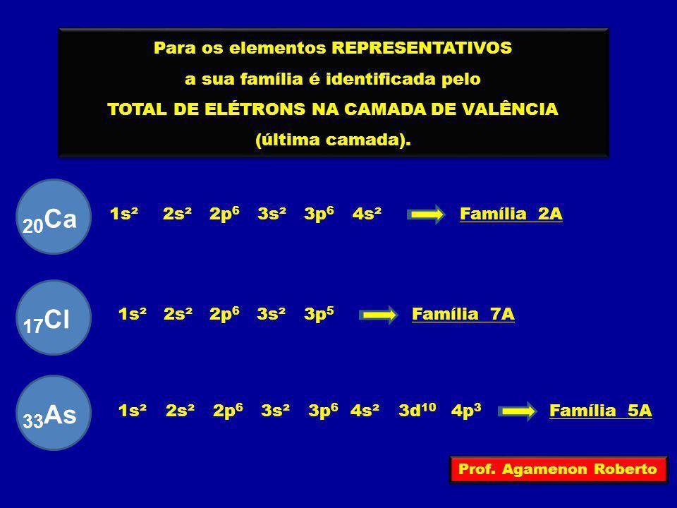 Para os elementos REPRESENTATIVOS a sua família é identificada pelo TOTAL DE ELÉTRONS NA CAMADA DE VALÊNCIA (última camada). Para os elementos REPRESE