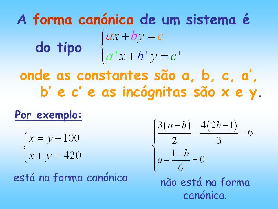 A f ff forma canónica de um sistema é do tipo Por exemplo: está na forma canónica.