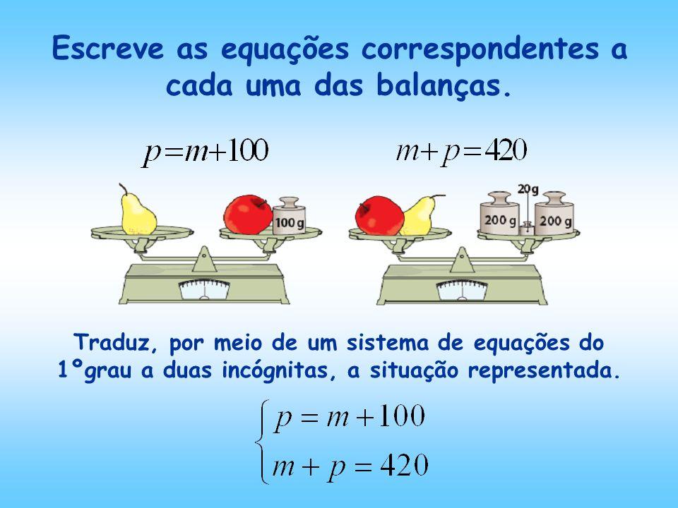 Escreve as equações correspondentes a cada uma das balanças.