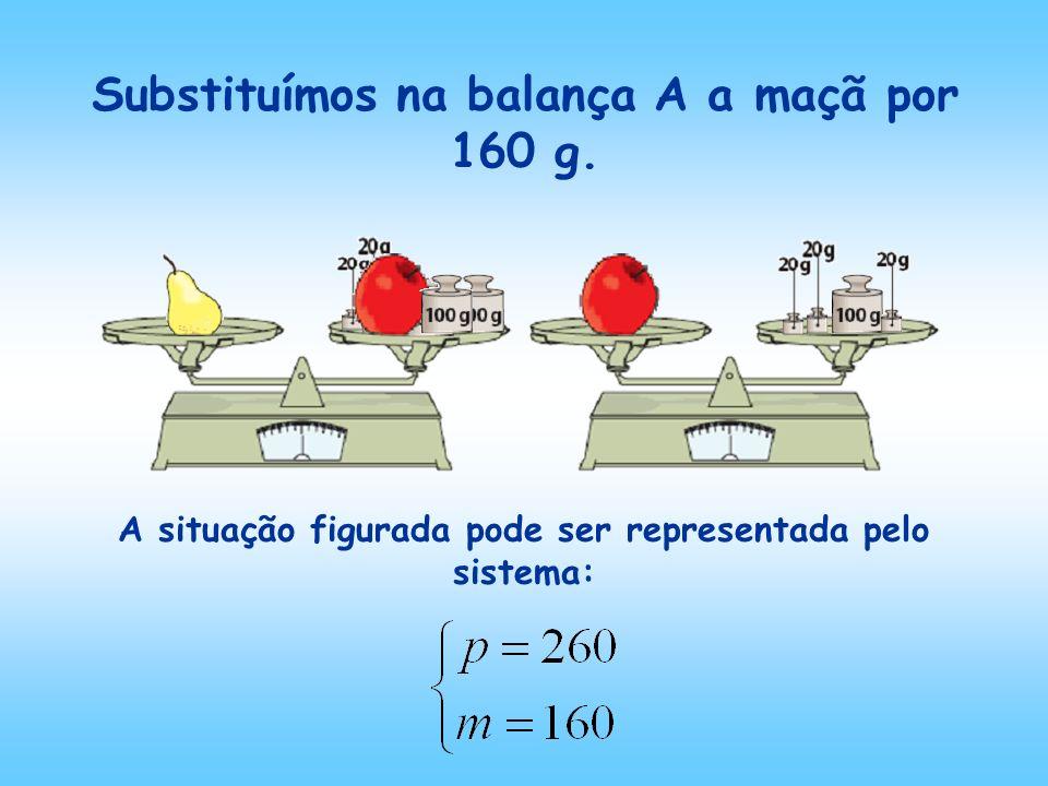 Substituímos na balança A a maçã por 160 g. A situação figurada pode ser representada pelo sistema: