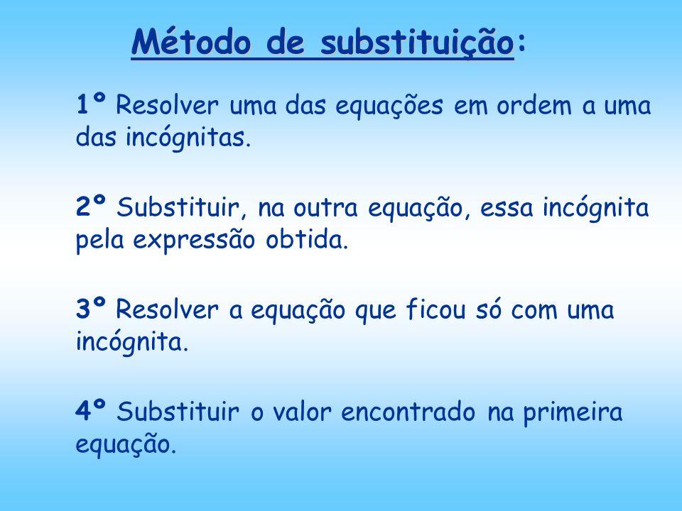 Método de substituição: 1º Resolver uma das equações em ordem a uma das incógnitas.