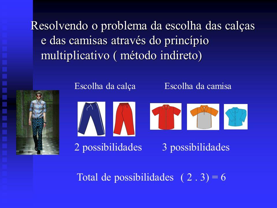 Resolvendo o problema da escolha das calças e das camisas através do princípio multiplicativo ( método indireto) Escolha da calça 2 possibilidades Esc