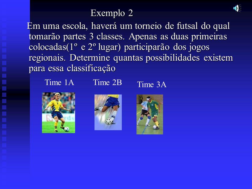 Exemplo 2 Exemplo 2 Em uma escola, haverá um torneio de futsal do qual tomarão partes 3 classes. Apenas as duas primeiras colocadas(1º e 2º lugar) par