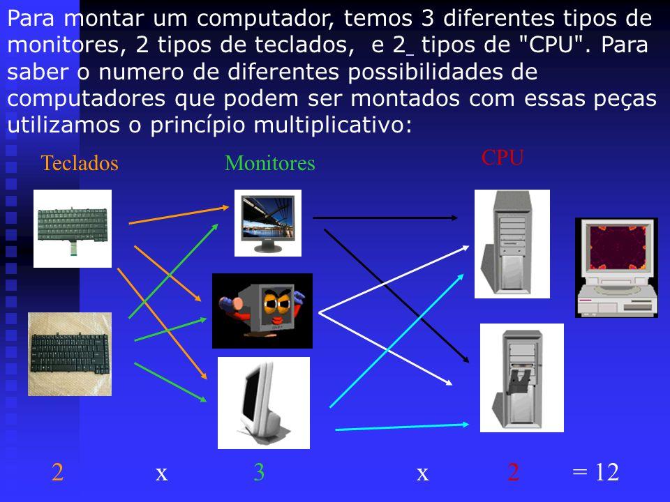 Para montar um computador, temos 3 diferentes tipos de monitores, 2 tipos de teclados, e 2 tipos de