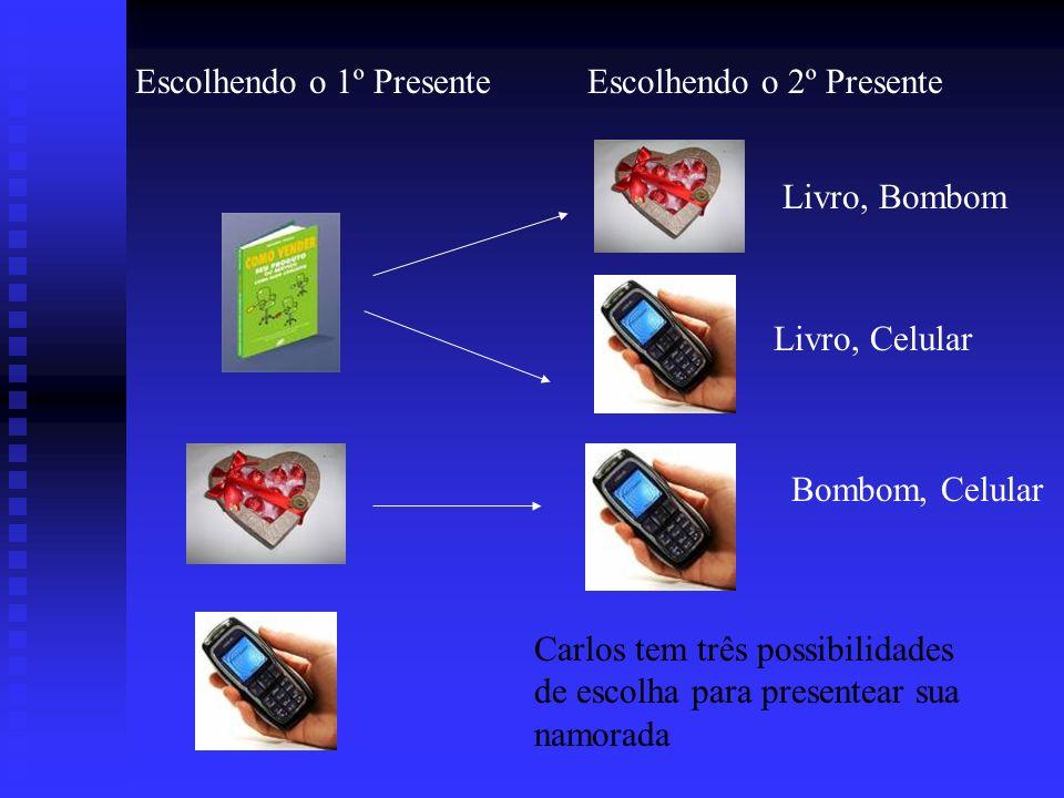 Escolhendo o 1º PresenteEscolhendo o 2º Presente Livro, Bombom Livro, Celular Bombom, Celular Carlos tem três possibilidades de escolha para presentea