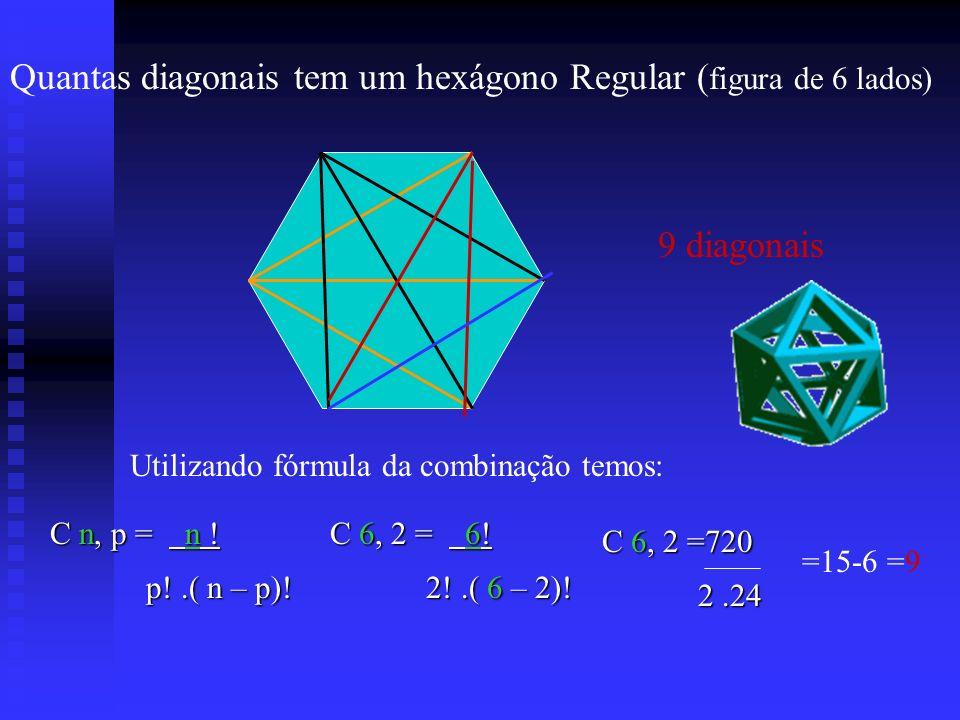 Quantas diagonais tem um hexágono Regular ( figura de 6 lados) 9 diagonais Utilizando fórmula da combinação temos: C n, p = n ! p!.( n – p)! C 6, 2 =