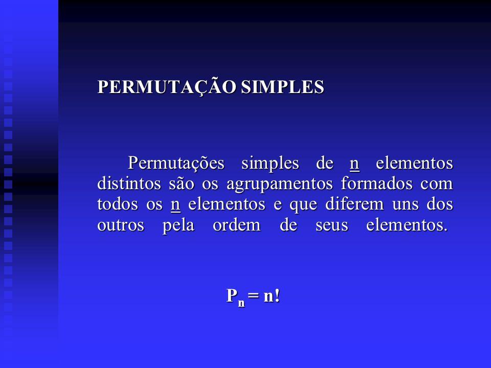 PERMUTAÇÃO SIMPLES Permutações simples de n elementos distintos são os agrupamentos formados com todos os n elementos e que diferem uns dos outros pel