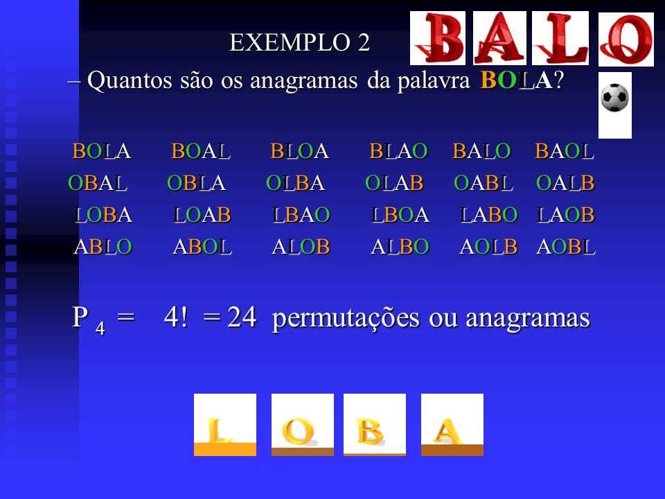 EXEMPLO 2 EXEMPLO 2 – Quantos são os anagramas da palavra BOLA? BOLA BOAL BLOA BLAO BALO BAOL BOLA BOAL BLOA BLAO BALO BAOL OBAL OBLA OLBA OLAB OABL O