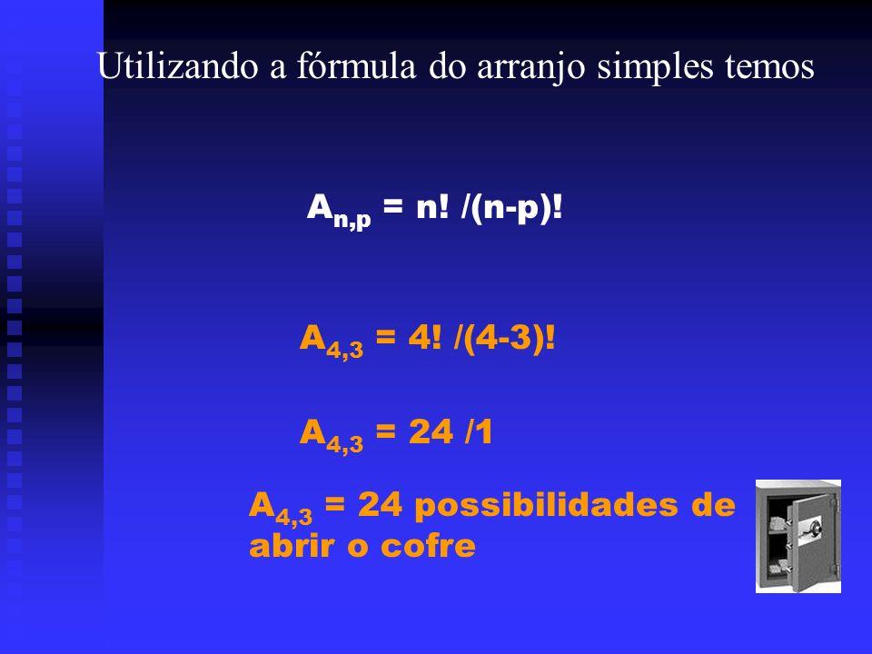 Utilizando a fórmula do arranjo simples temos A 4,3 = 4! /(4-3)! A n,p = n! /(n-p)! A 4,3 = 24 /1 A 4,3 = 24 possibilidades de abrir o cofre