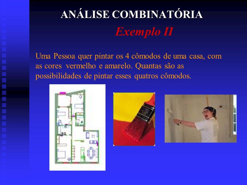 ANÁLISE COMBINATÓRIA Exemplo II Uma Pessoa quer pintar os 4 cômodos de uma casa, com as cores vermelho e amarelo. Quantas são as possibilidades de pin
