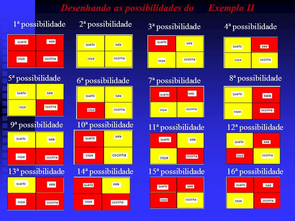 Desenhando as possibilidades doExemplo II 1ª possibilidade2ª possibilidade 3ª possibilidade4ª possibilidade 5ª possibilidade 6ª possibilidade7ª possib