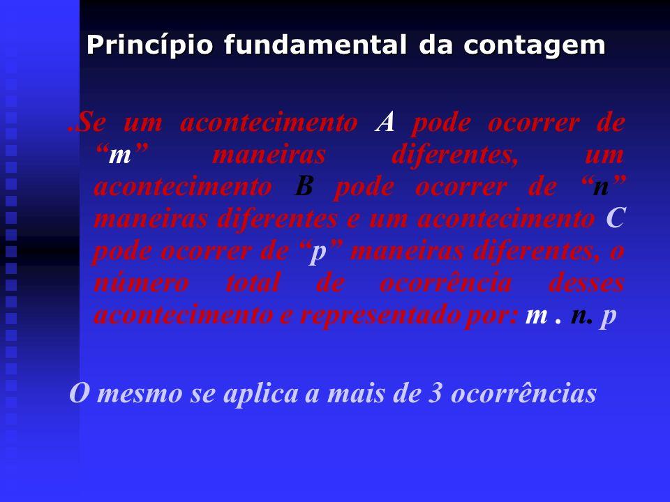 Princípio fundamental da contagem.Se um acontecimento A pode ocorrer dem maneiras diferentes, um acontecimento B pode ocorrer de n maneiras diferentes