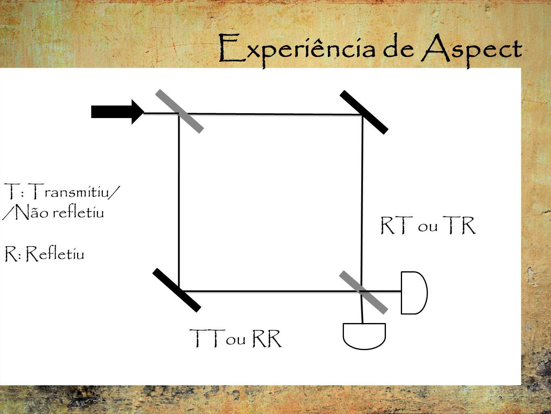 RT ou TR TTou RR T: Transmitiu/ /Não refletiu R: Refletiu
