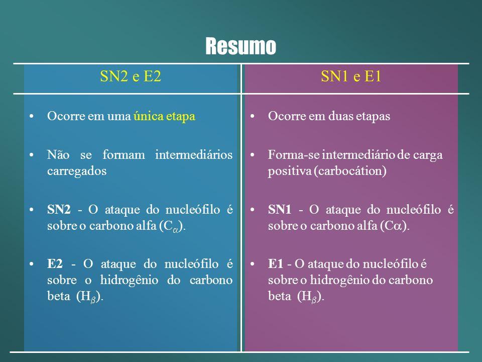Resumo SN2 e E2 Carbocátions Instáveis.Pouco impedimento espacial nos substratos (primários).
