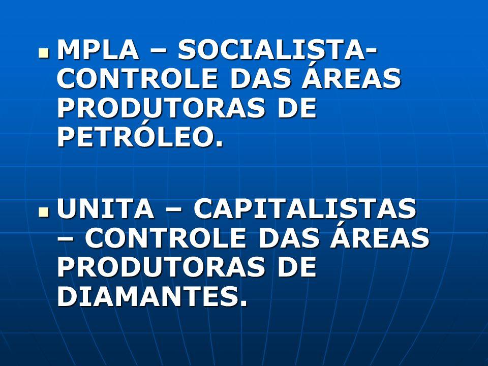 MPLA – SOCIALISTA- CONTROLE DAS ÁREAS PRODUTORAS DE PETRÓLEO. MPLA – SOCIALISTA- CONTROLE DAS ÁREAS PRODUTORAS DE PETRÓLEO. UNITA – CAPITALISTAS – CON