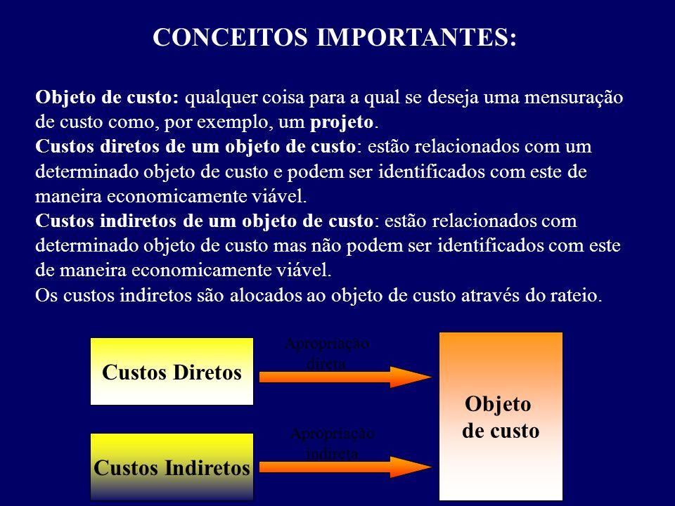 CONCEITOS IMPORTANTES: Objeto de custo: qualquer coisa para a qual se deseja uma mensuração de custo como, por exemplo, um projeto. Custos diretos de