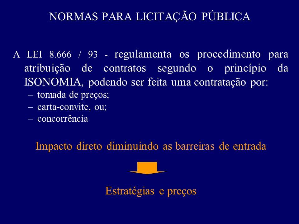 A LEI 8.666 / 93 - regulamenta os procedimento para atribuição de contratos segundo o princípio da ISONOMIA, podendo ser feita uma contratação por: –t