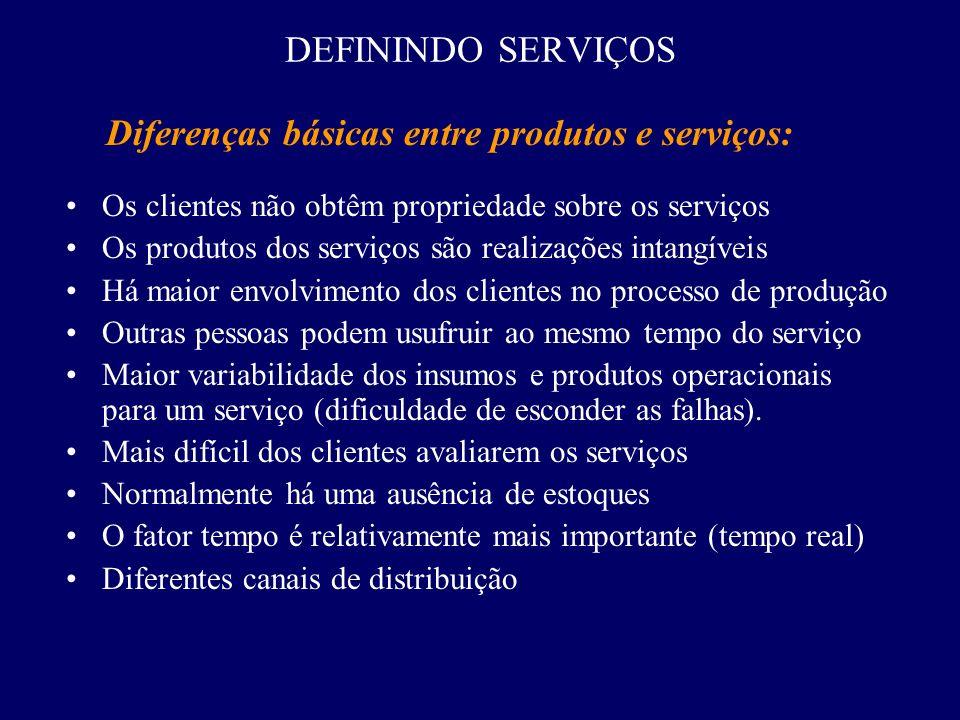 Os clientes não obtêm propriedade sobre os serviços Os produtos dos serviços são realizações intangíveis Há maior envolvimento dos clientes no process