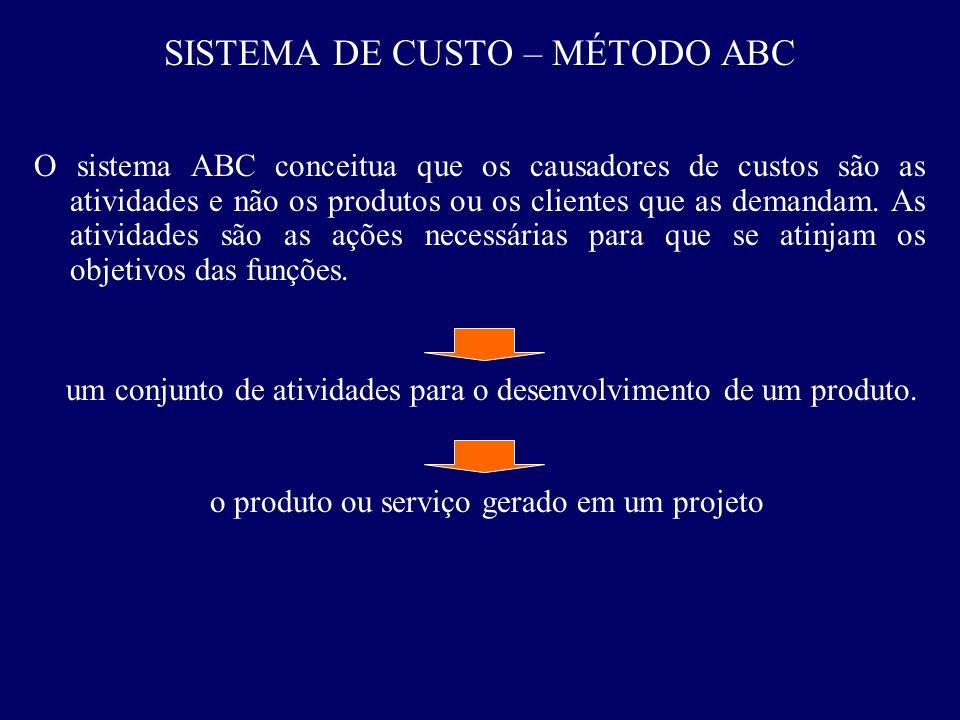 SISTEMA DE CUSTO – MÉTODO ABC um conjunto de atividades para o desenvolvimento de um produto. o produto ou serviço gerado em um projeto O sistema ABC