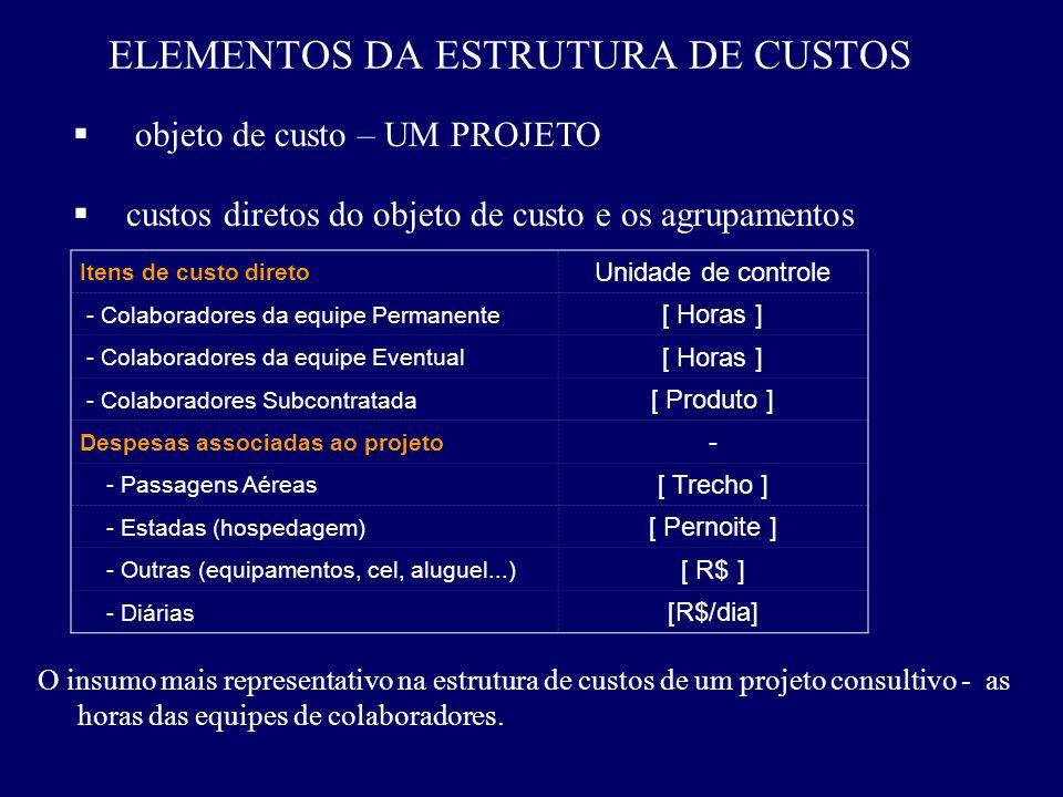 ELEMENTOS DA ESTRUTURA DE CUSTOS O insumo mais representativo na estrutura de custos de um projeto consultivo - as horas das equipes de colaboradores.